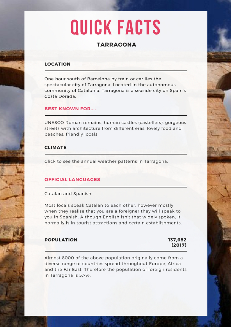 Tarragona Spain quick facts (1)